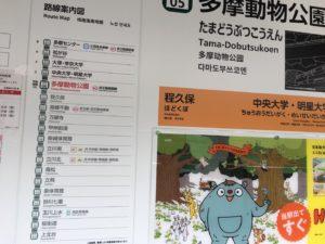 多摩動物公園駅の看板