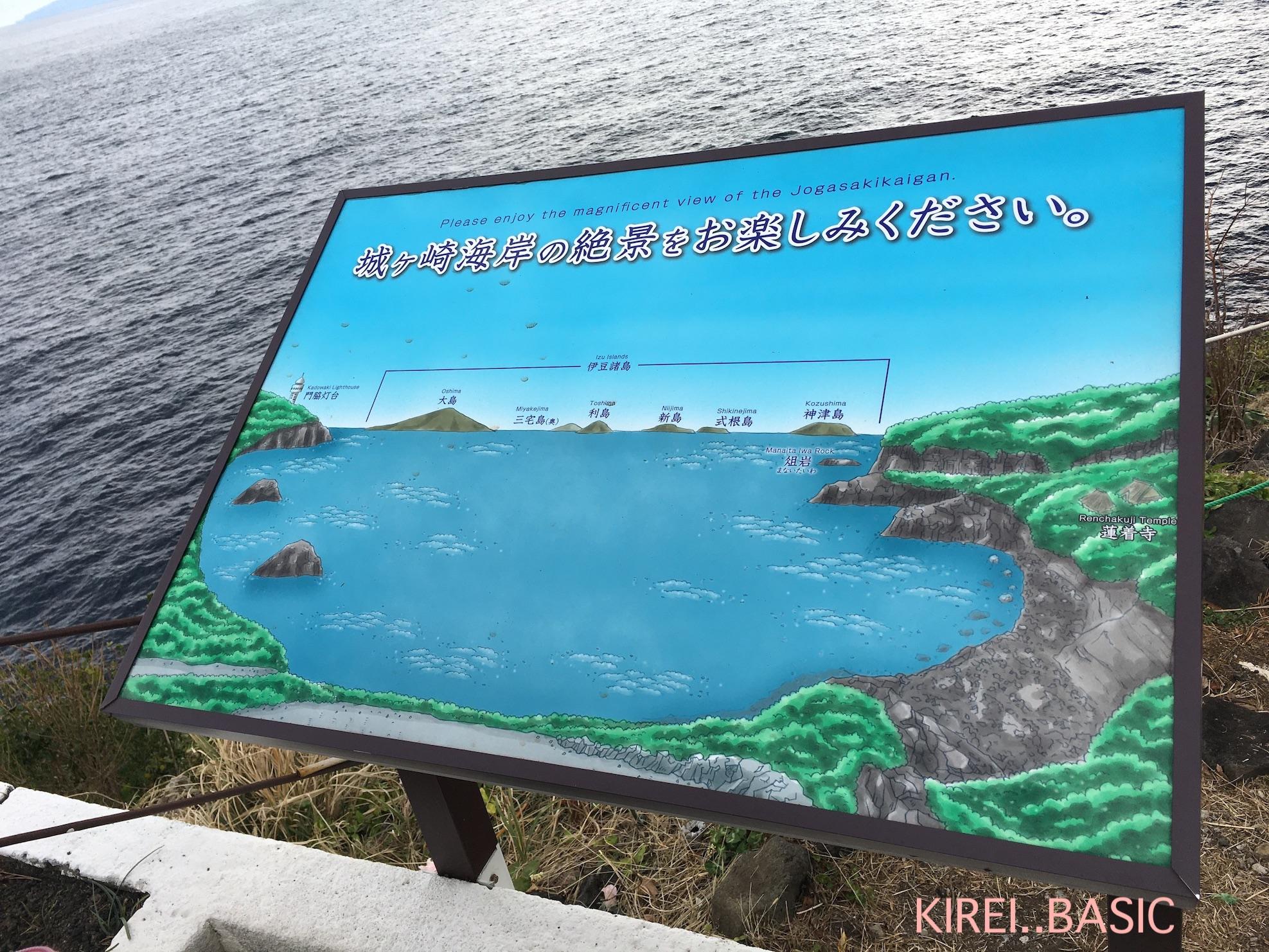 フラワーガーデンにある城ヶ崎海岸の看板